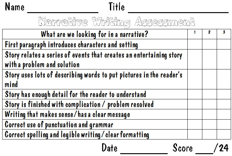 narrative essay a day of mixed Examples of good narrative essays  but sometimes they are mixed in with other  i consider each of them as a blessing and each day i am reminded -1crystal d.